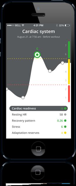 Cardiac Readiness