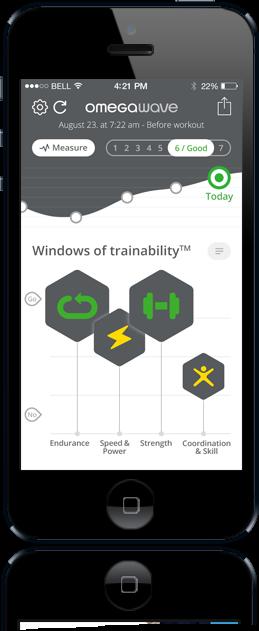 Windows of trainability